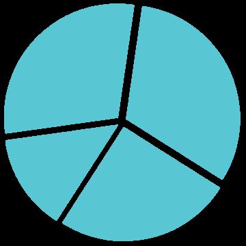 Chart square 3x